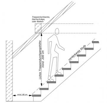 setzstufen wangentreppe mit 1 4 wendelung holzart fichte treppenbreite 60 cm setzstufe weiss streichen